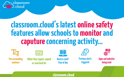 New online safety features added to classroom.cloud!